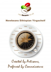 New Beans posters_Page_3